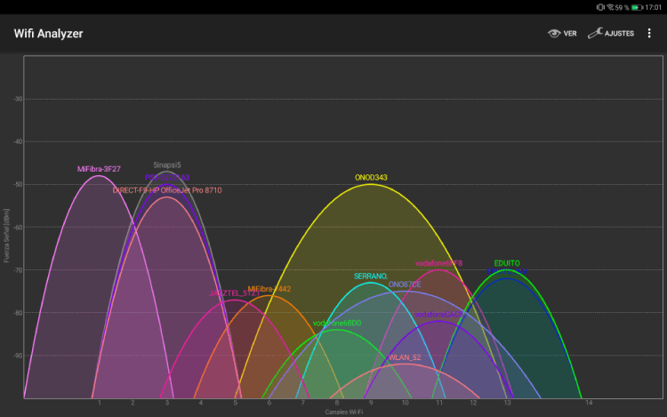 WiFi Network Analyzer Software and How to Choose the Best One